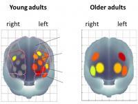Active Body, Active Mind