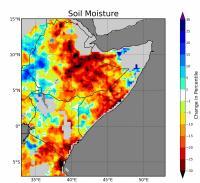 East Africa Soil Moisture