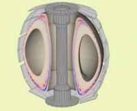 Simulation of Turbulence