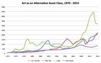 Alternative Asset Class