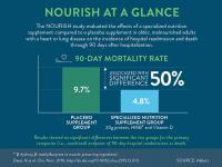 The NOURISH Study Data