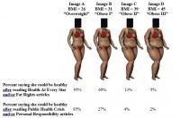 Obesity Figure
