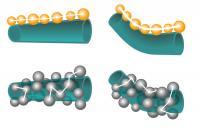 BNNT Bendable Nanotubes