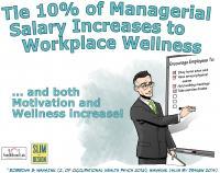 Workplace Wellness Infogrphic