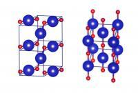 The Crystal Structures of Krypton Monoxide KrO