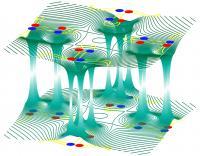 Bizarre Movement of Electrons through Novel Semi-Metal Crystal
