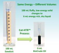 Sawdust to Bio-oil
