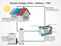 Solar-Hybrid Energy System
