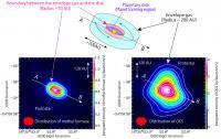 Infalling Gas around the Protostar