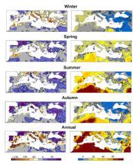 Annual Mediterranean Climate Change