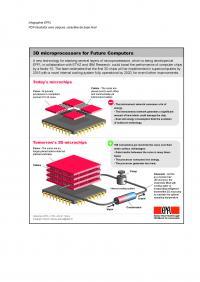 3-D Microchips