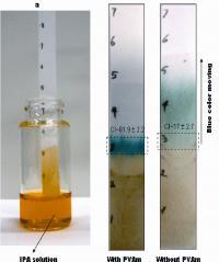 Dipstick for Pesticides