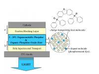 Organic Light-Emitting Device (OLED) Structure
