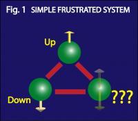 Frustration (1 of 3)