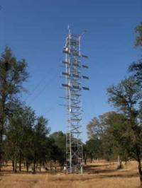 FLUXNET Tower