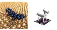 Walking Molecule (2 of 2)