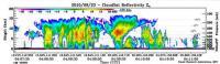 CloudSat Profile of Typhoon Malakas