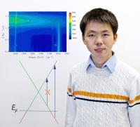 Professor Feng Wang, DOE/Lawrence Berkeley National Laboratory