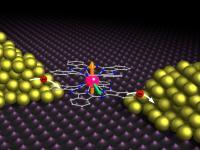TbPc2 Molecule Quantum-Bit Device