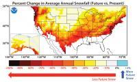 Kapnick Snowfall Model