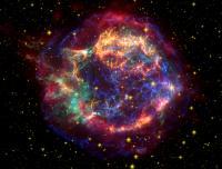 Cassiopeia A, a Supernova Remnant