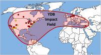 Impact Sites