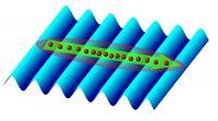 Ions on Optical Lattice