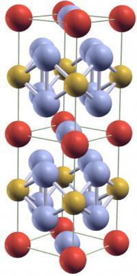 CeIrIn5 Molecule