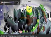 3-D Image of Usagi