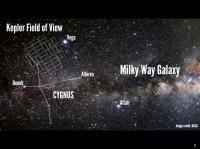 Kepler Field