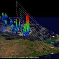 TRMM 3-D Image of Madi