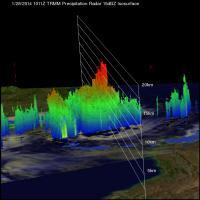 3-D TRMM Image of 91S