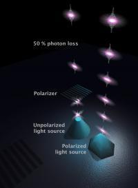 Quantum Dots -- Photons