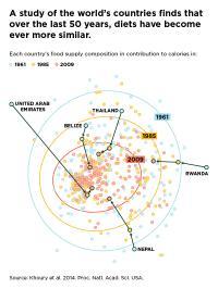Chart 1 (Dots)