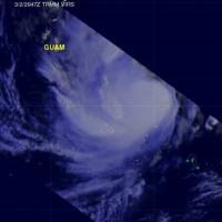 Faxai's Rainfall Rates