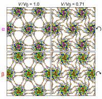 Molecular Gears