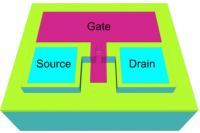 Nanowire Bridging Transistors (2 of 2)