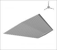 3-D Aerodynamic Model