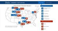 Shale Finance Map
