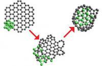 Heterofullerene Molecula