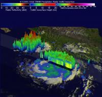 TRMM Image of Cristina