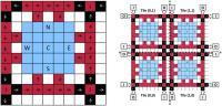 Digital Microfluidic BioChip