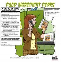 Food Ingredient Fears