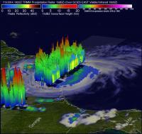 TRMM 3-D Image of Arthur