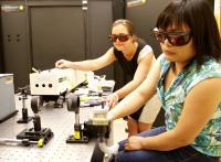 Pushkar Laser Lab
