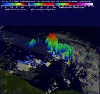 TRMM 3-D Image of Bertha