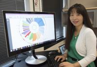 Li Ding, Washington University School of Medicine
