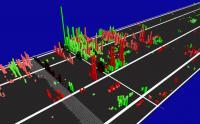GWATCH Visualization Tool