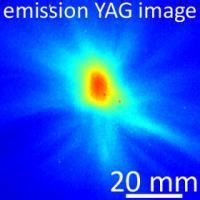 Electron Beam on an YAG