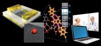 Ultrafast DNA Reader Prototype